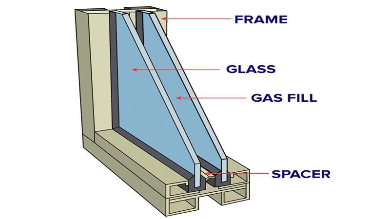 از کجا متوجه شویم که شیشه دوجداره ما گاز آرگون دارد؟